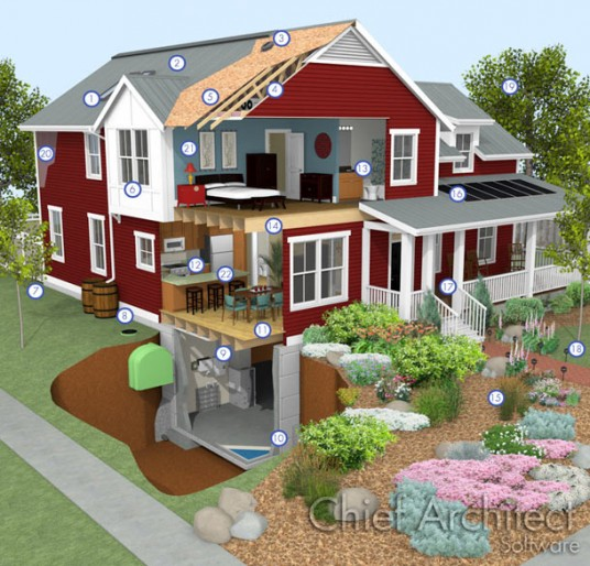 » Green House Architect Software
